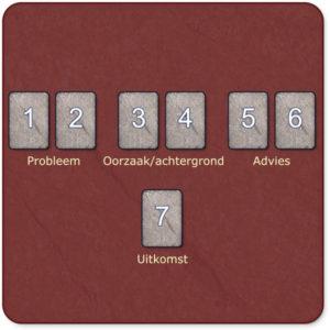 runen consult runen lezen met 7 runen