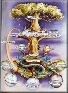 runen-cursus.nl: negen werelden noordse mythologie