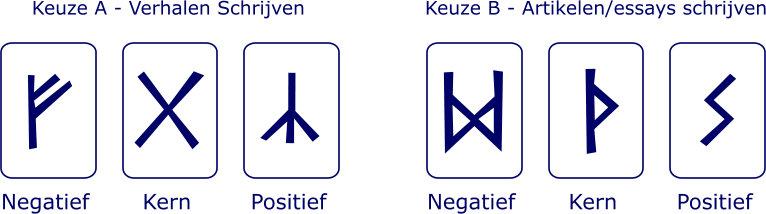 runen keuzelegpatroon uitgewerkt voorbeeld