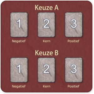 runenconsult runen lezing keuzes maken